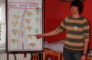 Foto mit jungem Mann neben Flipchart mit Ablaufplan